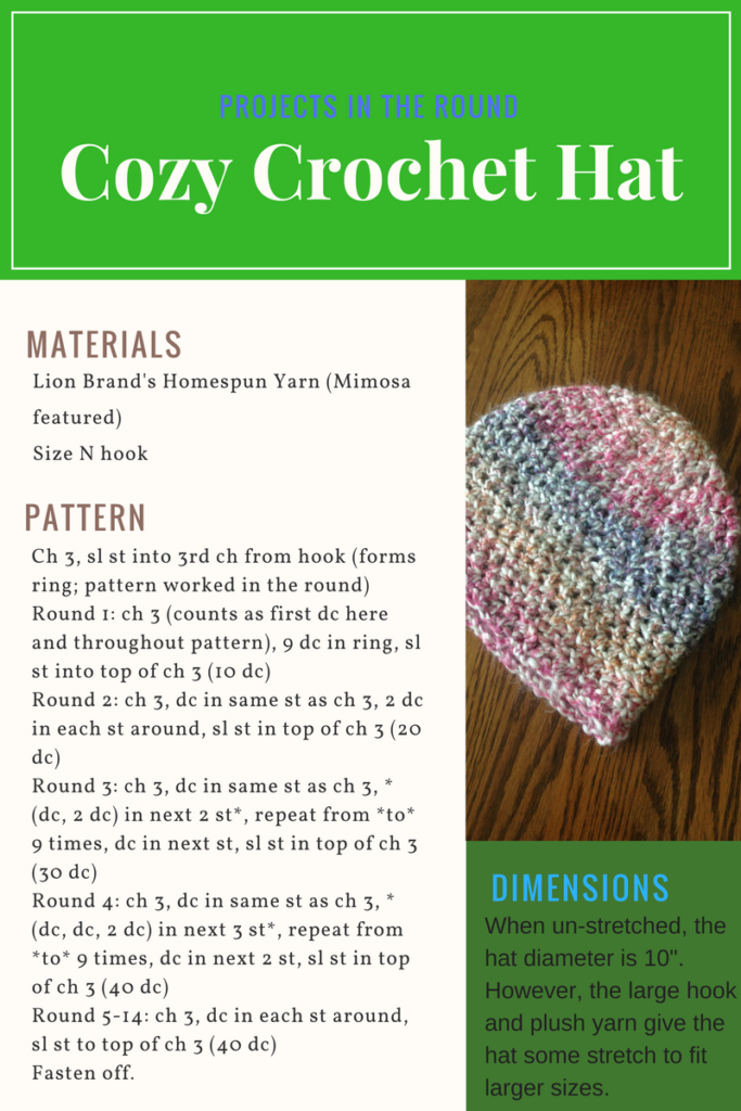 Easy Crochet Hat Pattern For Beginners Crafters Autonomous